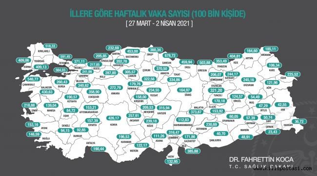 Kilis'te Vaka Sayıları Yüzdesi Yine Yüksek!
