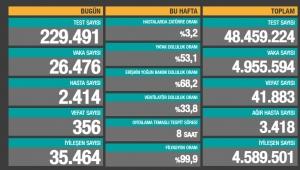 Türkiye Korona Tablosu (5 Mayıs 2021)